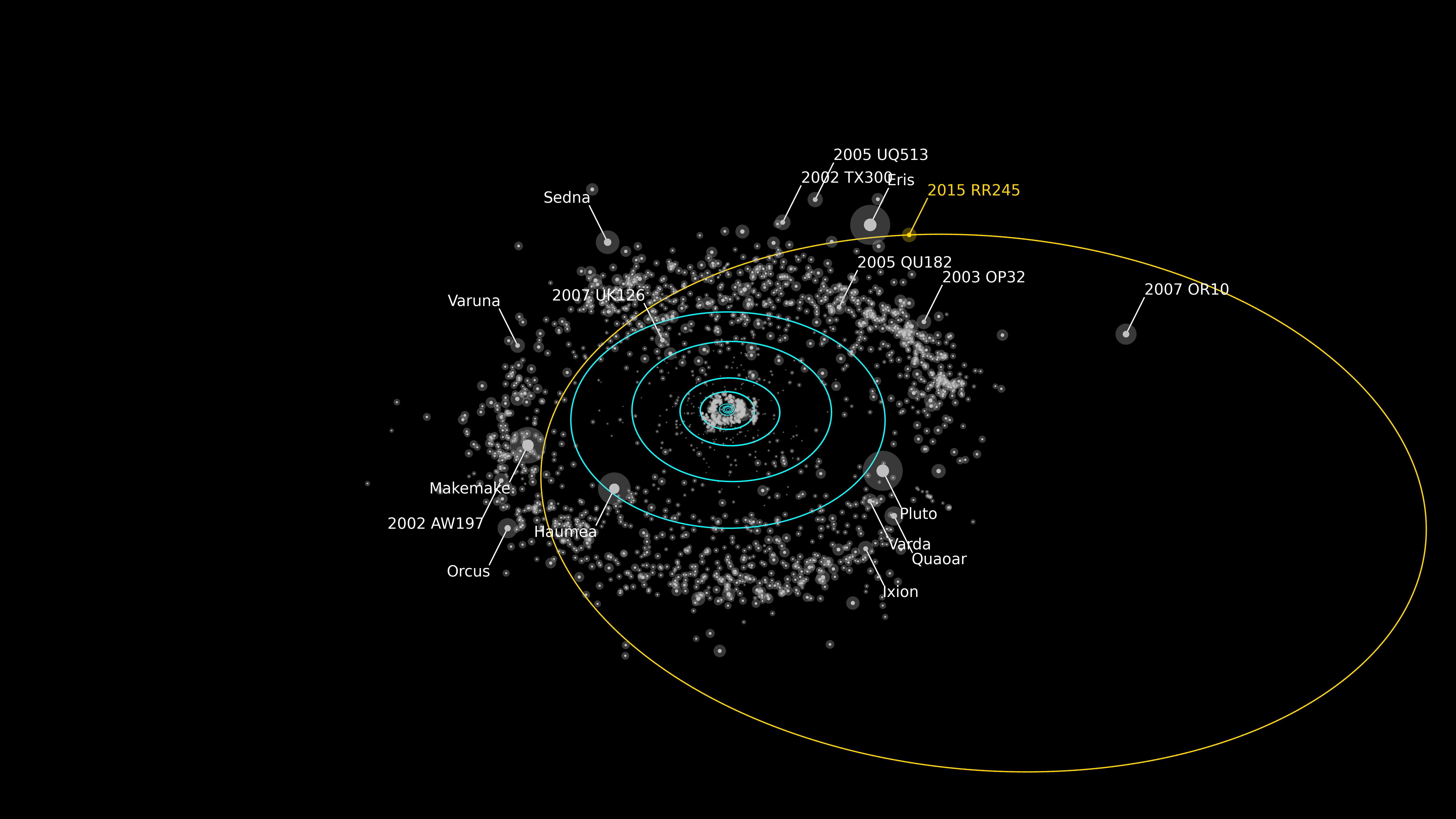 Descubren un planeta enano en el Sistema Solar con una órbita muchísimo más lejana que Plutón