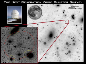 Very faint dwarf galaxies in the Virgo cluster field.  The inset is a zoomed in picture of the red box on the field