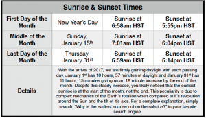 Sunrise and sunset times for Waimea