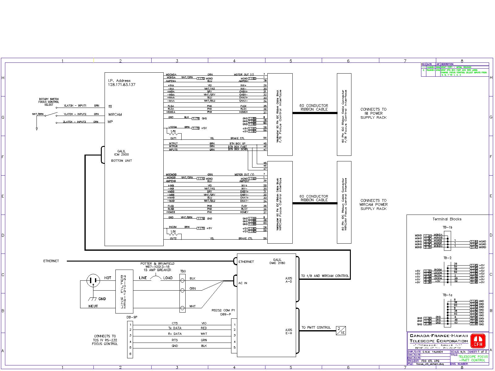 Wircam Environment Schematic Diagram Of Plc Hook Up Autocad Drawing Code Page 1
