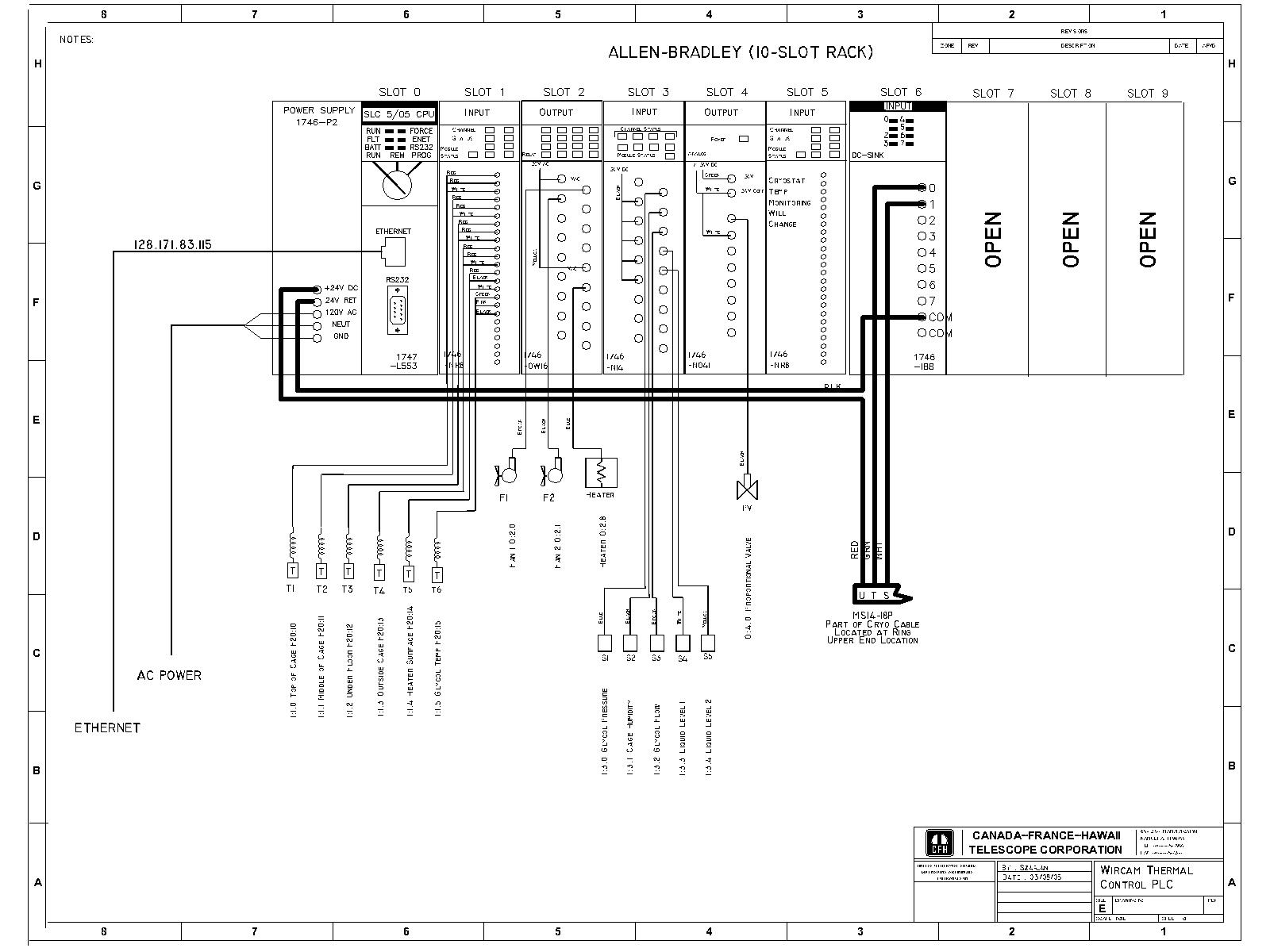 Wircam Environment 4s Ct Wiring Diagrams Plc Schematic
