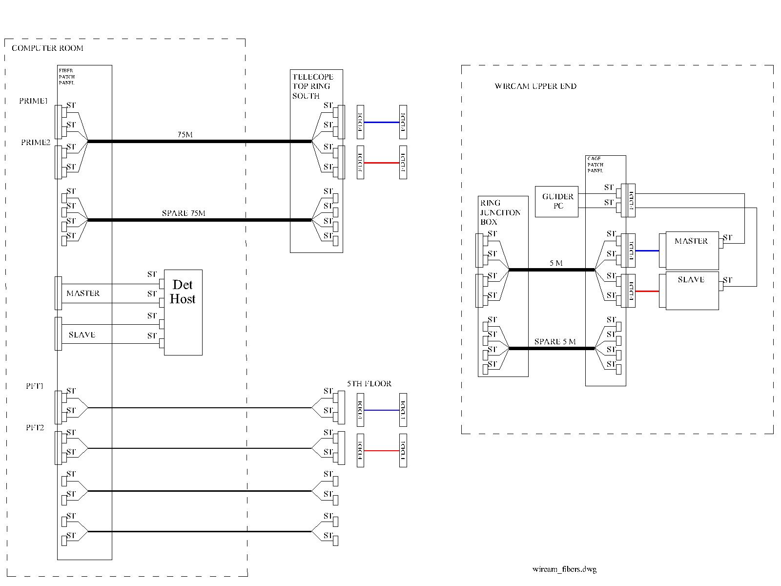 Wiring Diagram In Autocad Wircam Environment Fiber Optics Cabling