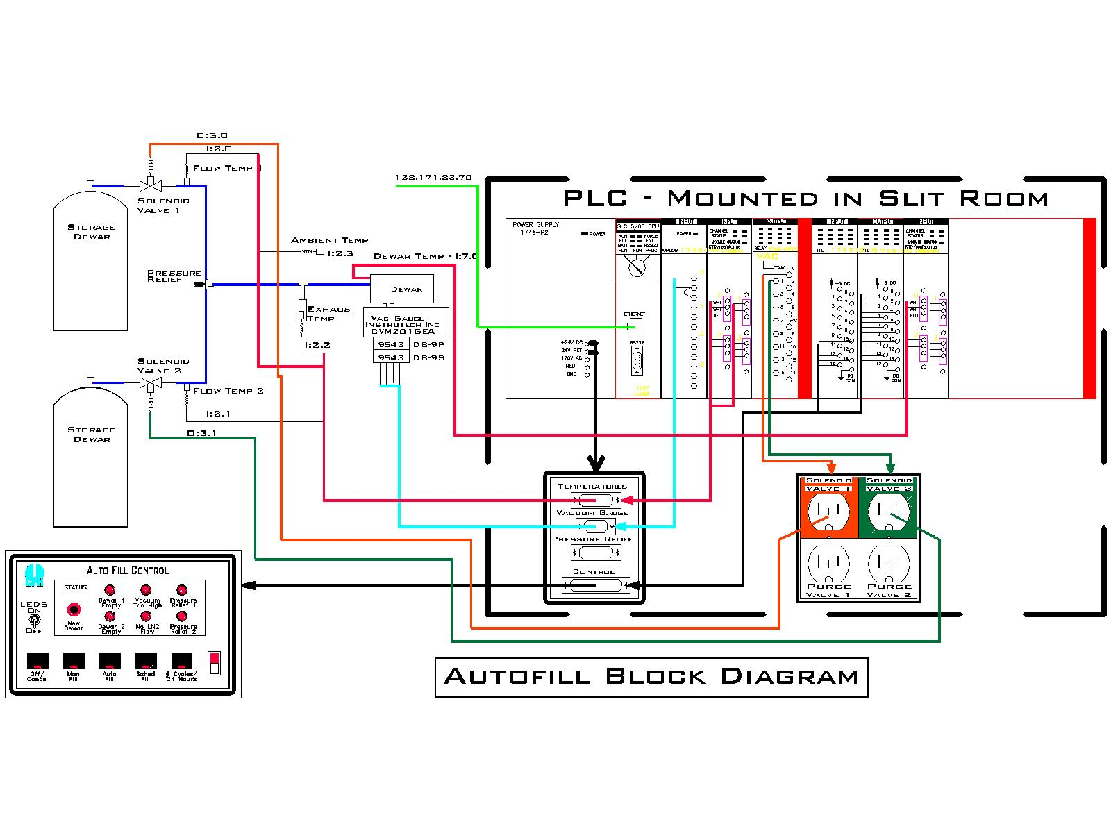 Autofill Users Manual D O L Circuit Diagram