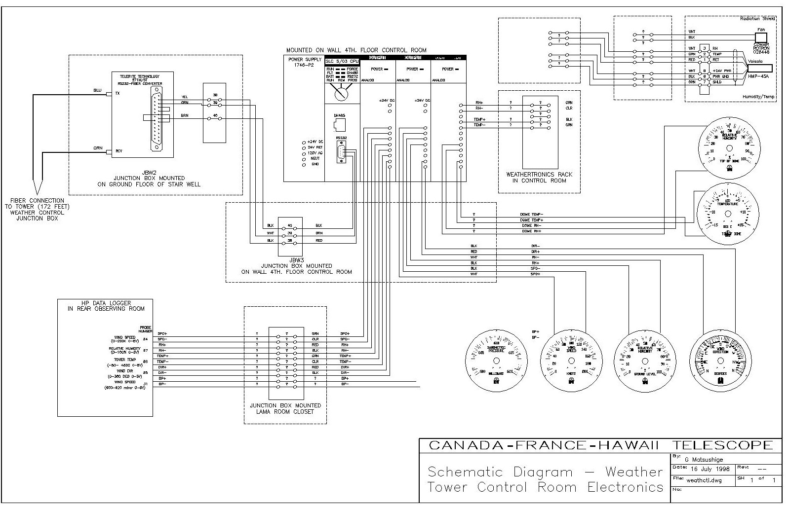 ctl_room_sch weather tower documentation powerflex 40 wiring diagram at bayanpartner.co